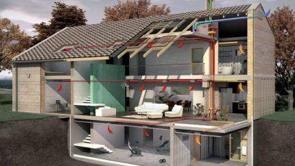 Проект вентиляции на этапе строительства