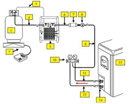 Схема ликвидации фреона