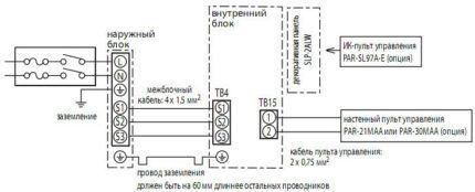 Схема подключения кондиционера к электротрассе
