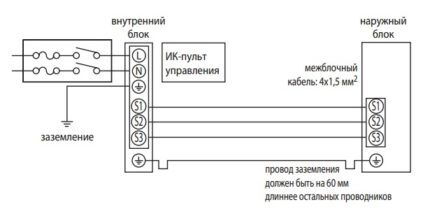 Схема соединений модулей сплит системы