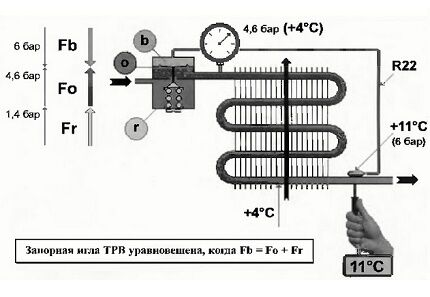 Контур с терморегулирующим вентилем