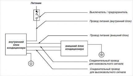 Электрическая схема подключения кассетного кондиционера