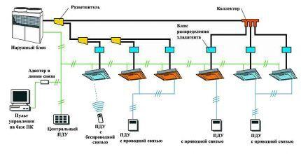 Упрощенная схема для ТЭО системы кондиционирования