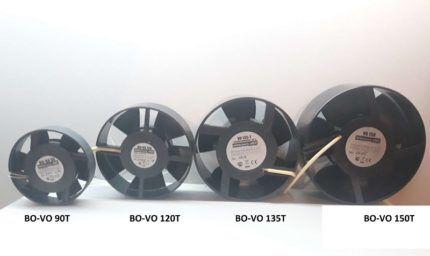 Высокотемпературный канальный вентилятор
