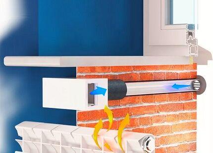 Схема установки приточного клапана в стену