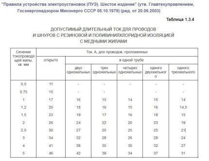 Таблица выбора проводников по нагреву