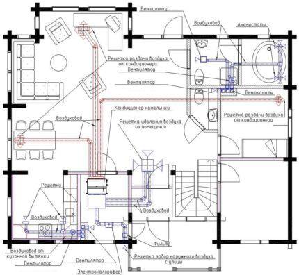 Эскиз канального кондиционирования с приточной вентиляцией