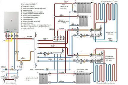 Схема отопительной системы с теплыми полами