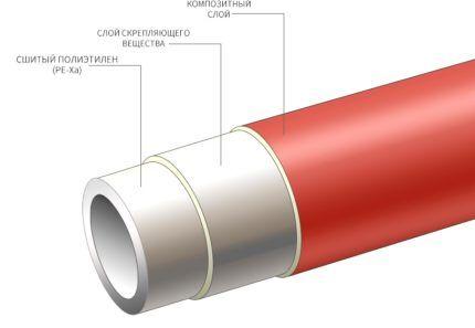 Схема PE-Xa трубы