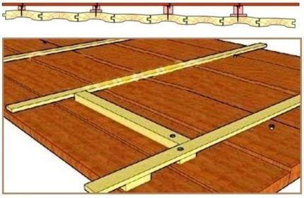 Рейки на деревянном полу