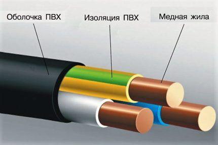 Трехжильный кабель ВВГ