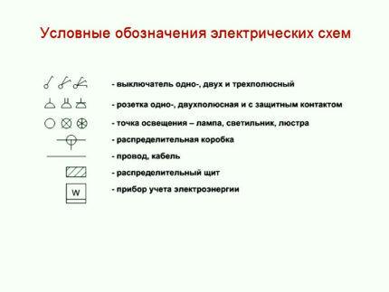 Условные обозначения электрических схем