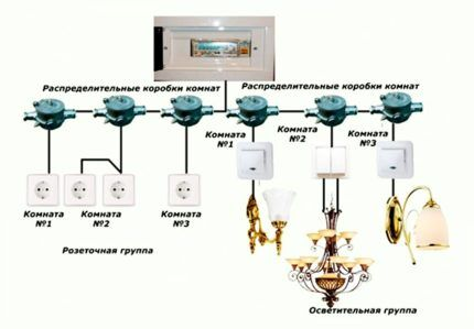 Пример электросхемы
