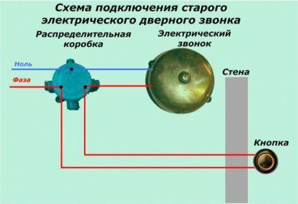 Схема подключения электромеханической модели