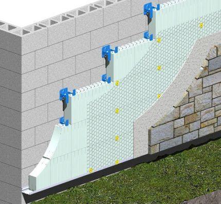Сложность установки на фасаде