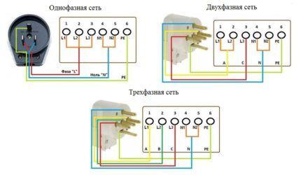 Схемы подключения электроплиты