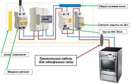 Схема подключения защитных устройств