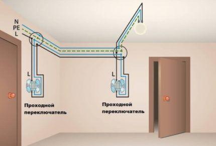 Расположение проходного выключателя