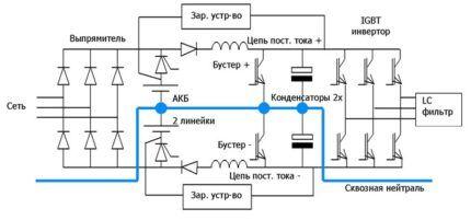 Схема бестрансформаторного ИБП