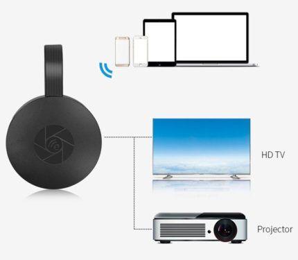 Взаимодействие Miracast с устройствами