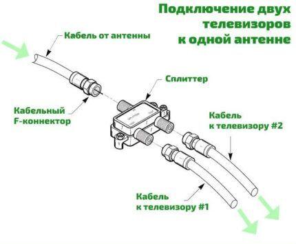 Схема подключения сплиттера