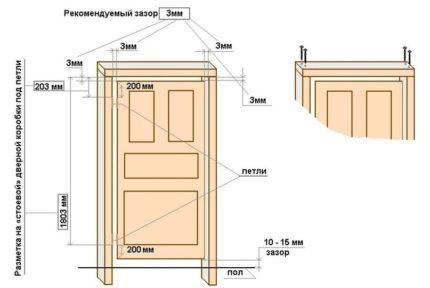 Параметры двери