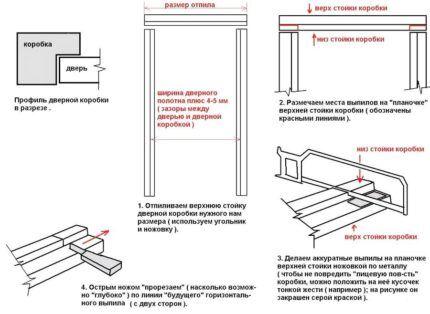 Схема поэтапной сборки коробки