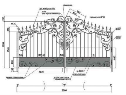 Элементы ковки на воротах
