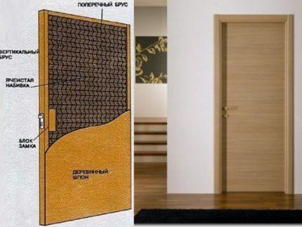 Шитовая дверь