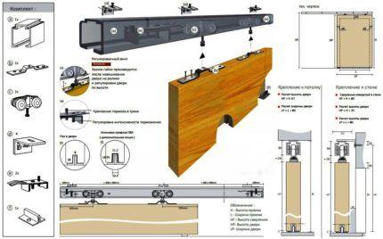 Схема крепления раздвижной двери