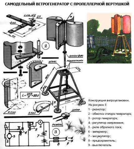 Устройство самодельного ветрогенератора с пропеллерной вертушкой