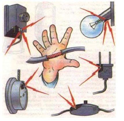 Техника безопасности при использовании генератора