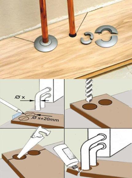 Монтаж ламината вокруг труб
