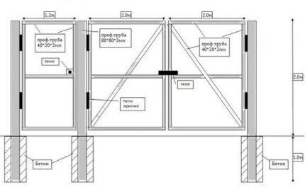 Схема ворот с указанными размерами