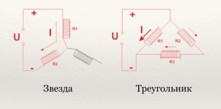 Схемы сборки звезда и треугольник