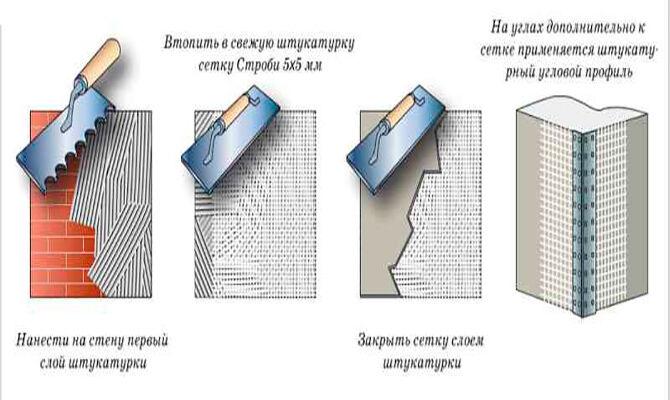 Техника шпаклевки стен