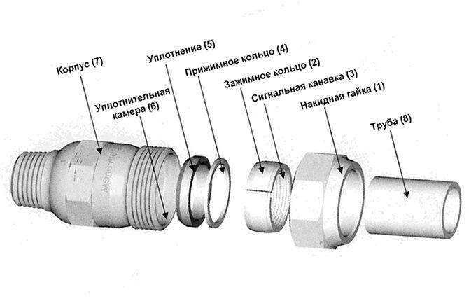 Муфта для соединения металлических труб