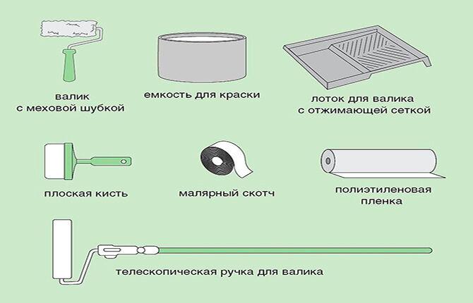 Инструменты необходимые для покраски обоев