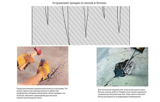 Устранение трещин и сколов в бетоне