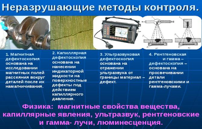 Неразрушающие методы контроля трубопроводов
