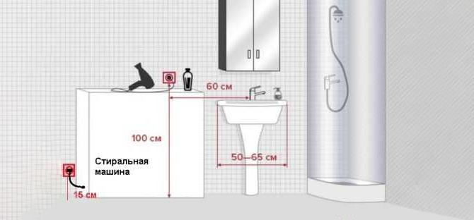 Высота до розеток в ванной