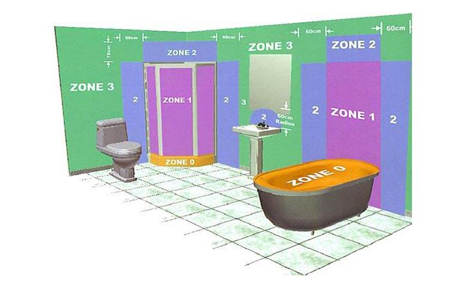 Схема установки розеток в ванной