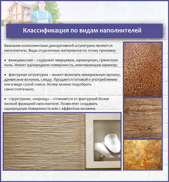 Классификация декоративной штукатурки по видам наполнителей