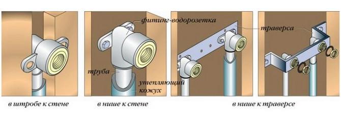Варианты встраивания труб для смесителя в стену