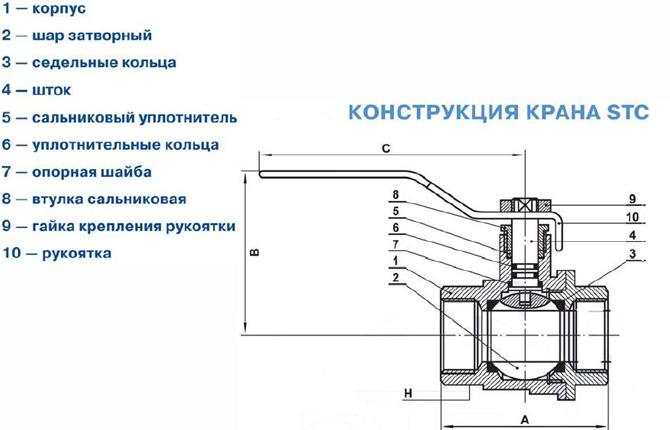 Конструктивная схема шарового запорной арматуры