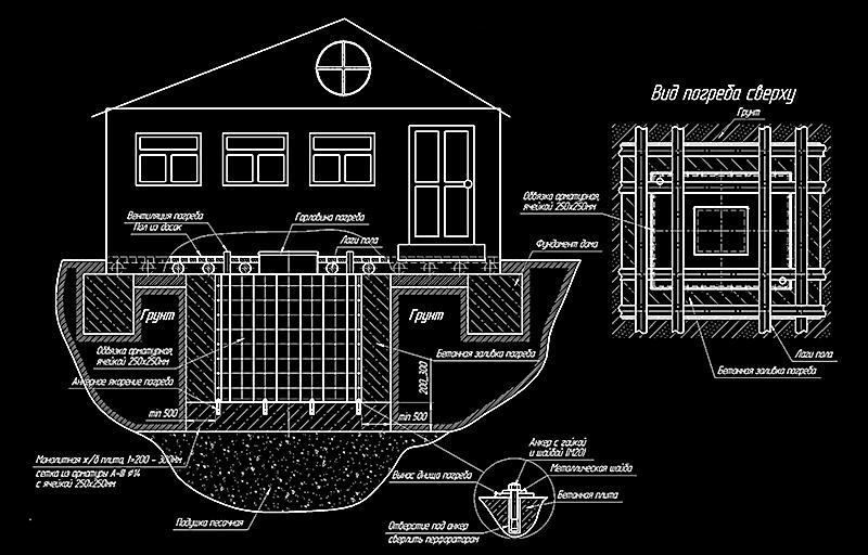 Схема погреба под домом