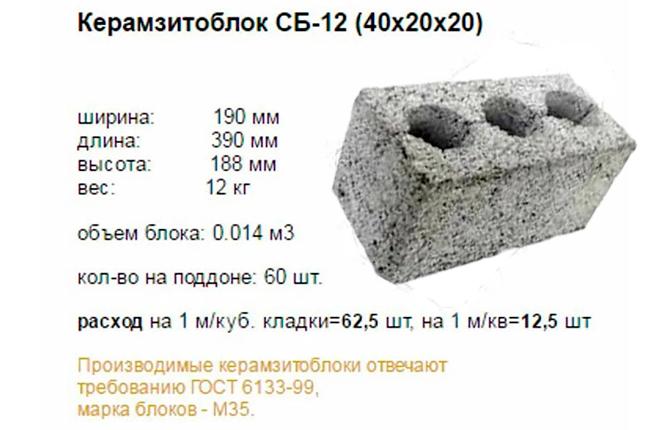 Керамзитоблок СБ-12